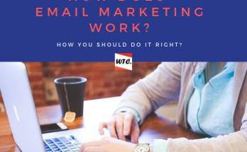 How Does Email Marketing
