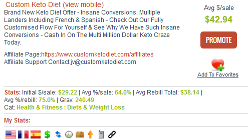 clickbank product