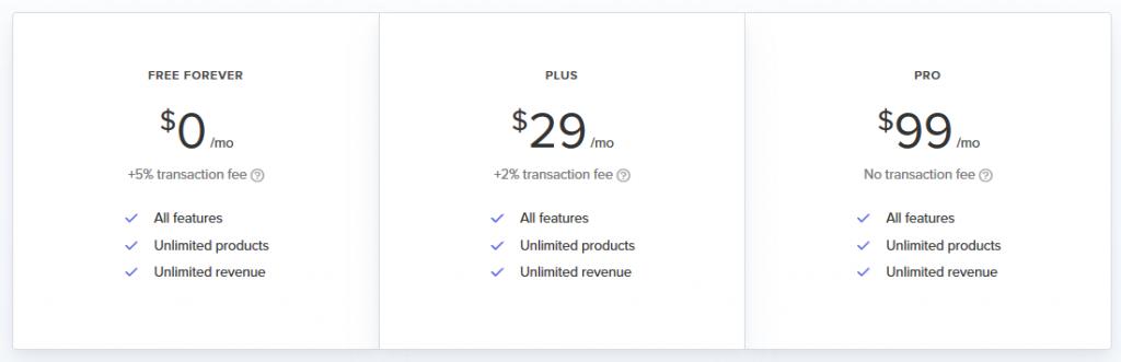 payhip pricing