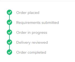 fiverr order completed